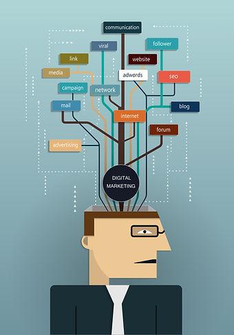 growth bm digital marketing