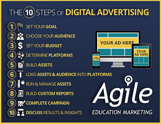 10stepstodigitaladvertising_FINAL.jpg