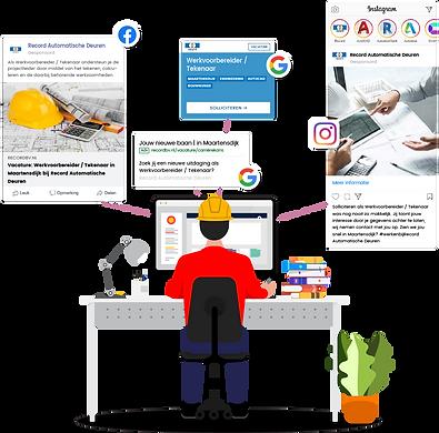 BIND HR Vacaturemarketing - mix vacature media
