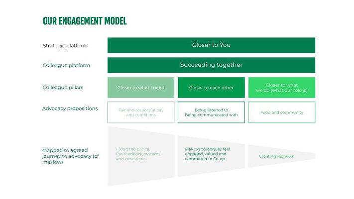 Beta Good - Sustainability + Impact Comp