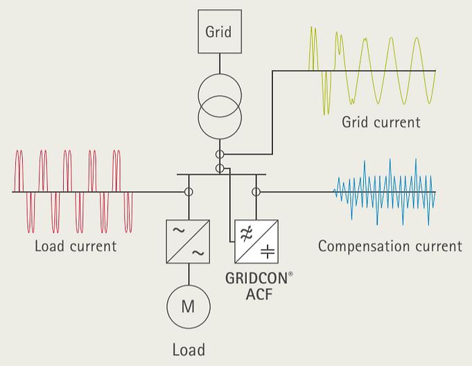 energysea-mr-gridcon-acf