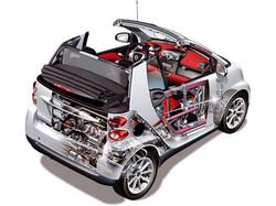 bd5f7c7078191bee37776f1f926516e5--smart-fortwo-smart-car