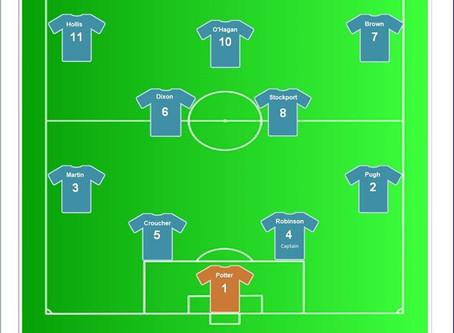 27 October 2019 v Manchester City Vets at St Georges Park