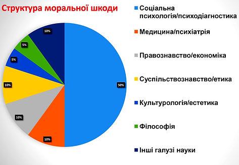 КРУГЛАЯ-диаграмма (1).jpg