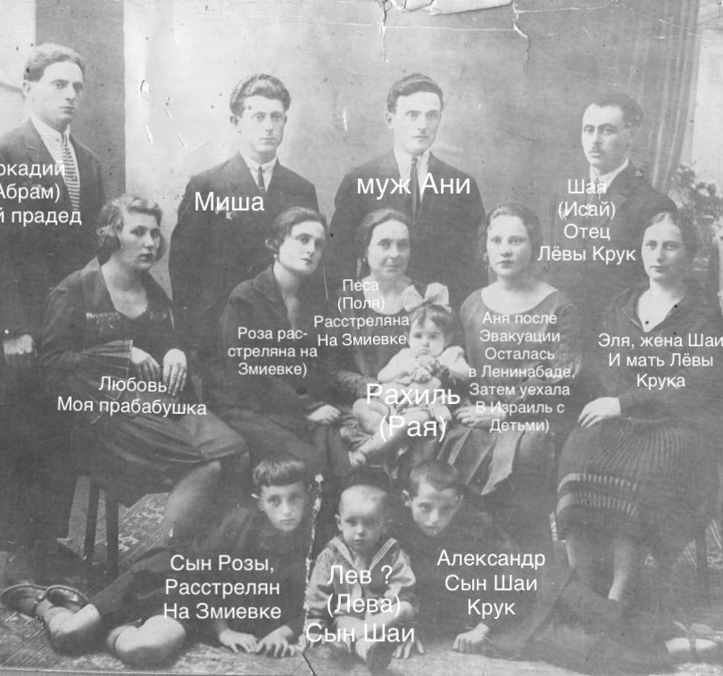 Крук (семья) 1928 .jpg