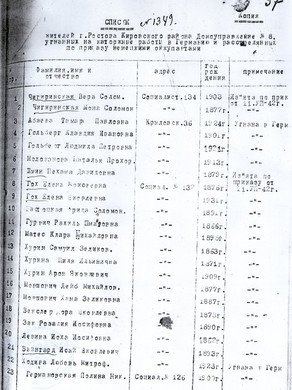 Список 1349 угнаных в Германию.jpg