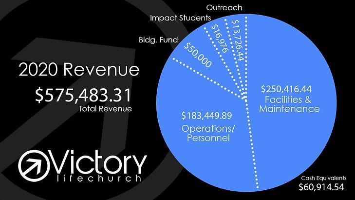 2020 revenue report.jpg