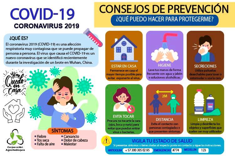 Se conoce que cualquier persona puede infectarse, independientemente de su edad, pero hasta el momento se han registrado relativamente pocos casos de COVID-19 en niños. La enfermedad es mortal en raras ocasiones, y hasta ahora las víctimas mortales han sido personas de edad avanzada que ya padecían una enfermedad crónica como diabetes, asma o hipertensión.  El nuevo Coronavirus causa una Infección Respiratoria Aguda (IRA), es decir una gripa, que puede ser leve, moderada o severa. Puede producir fiebre, tos, secreciones nasales (mocos) y malestar general. Algunos pacientes pueden presentar dificultad para respirar.