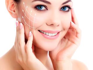 MD Codes® para preenchimento facial
