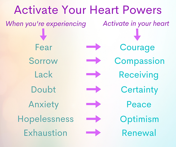 Heart Powers graphic no footer.png