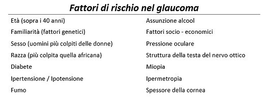 Fattori rischio glaucoma