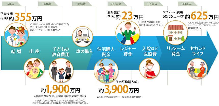 福岡の施工管理の求人情報