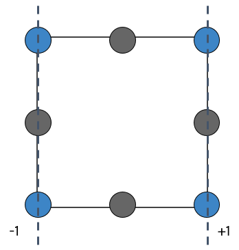 Laser Kerf Minimization using DOE