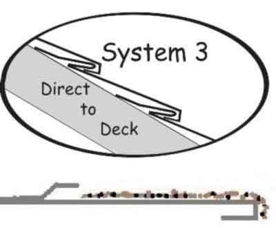 Header-System3