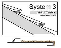 BAT Installation System 3