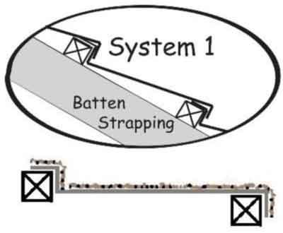 Header-System1