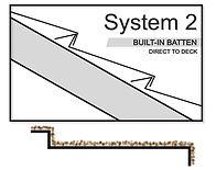 BAT Installation System 2