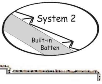 Header-System2