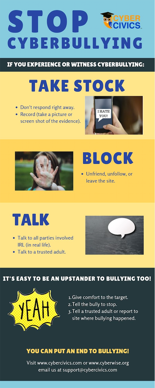 Stop Cyberbullying Infographic