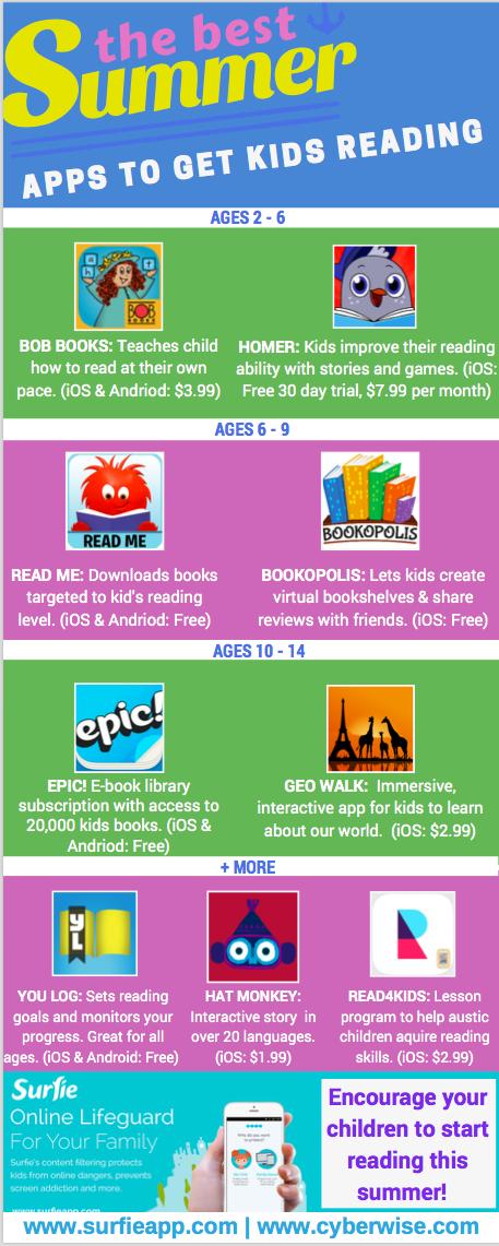 Summer Reading Apps