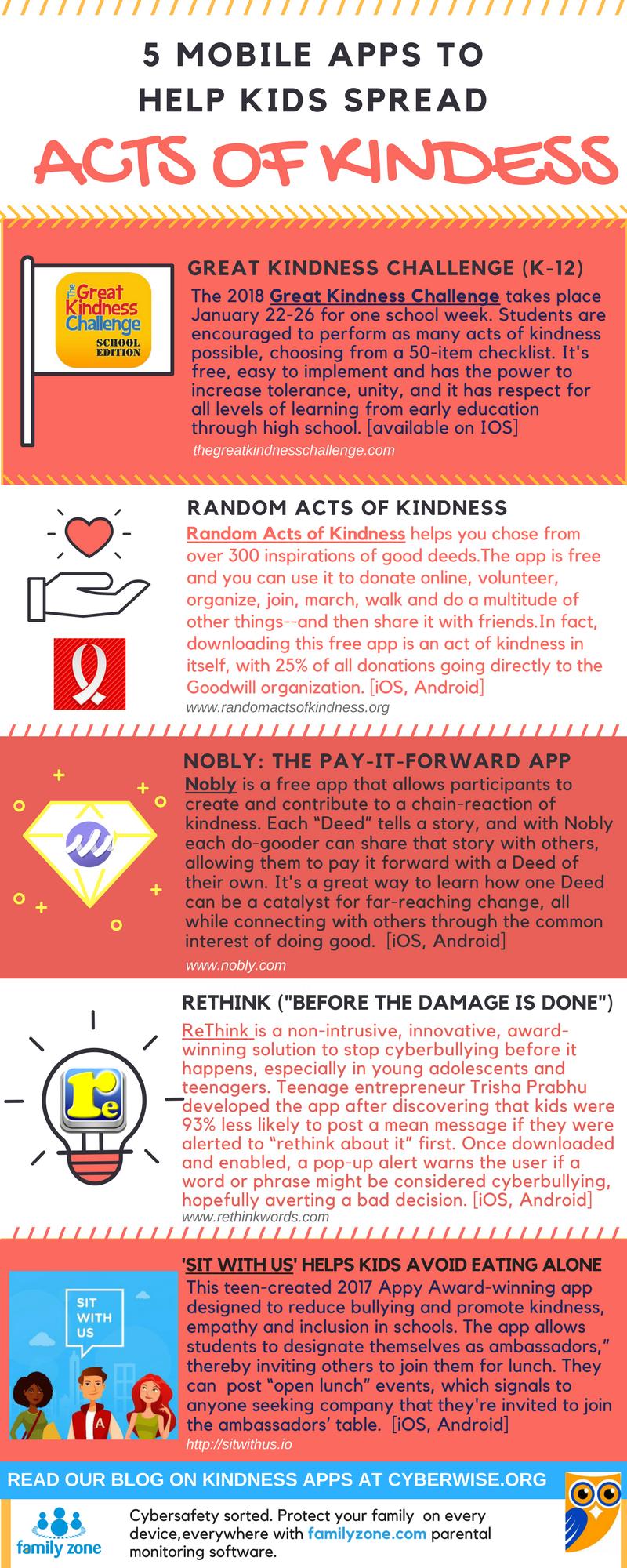 5 Kindness Apps