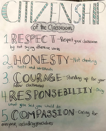 Citizenship of the Classroom