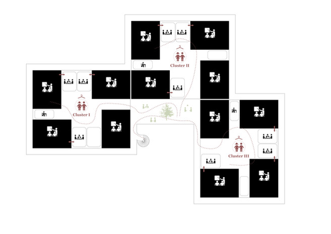 Diagramm Lernlandschaft.jpg