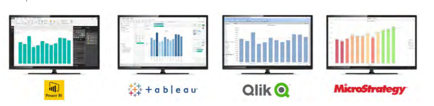Tableau, Power BI and Qlik users can import data twice as fast