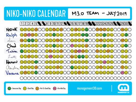 Niko-Niko - un outil simple pour sonder et améliorer le moral des équipes