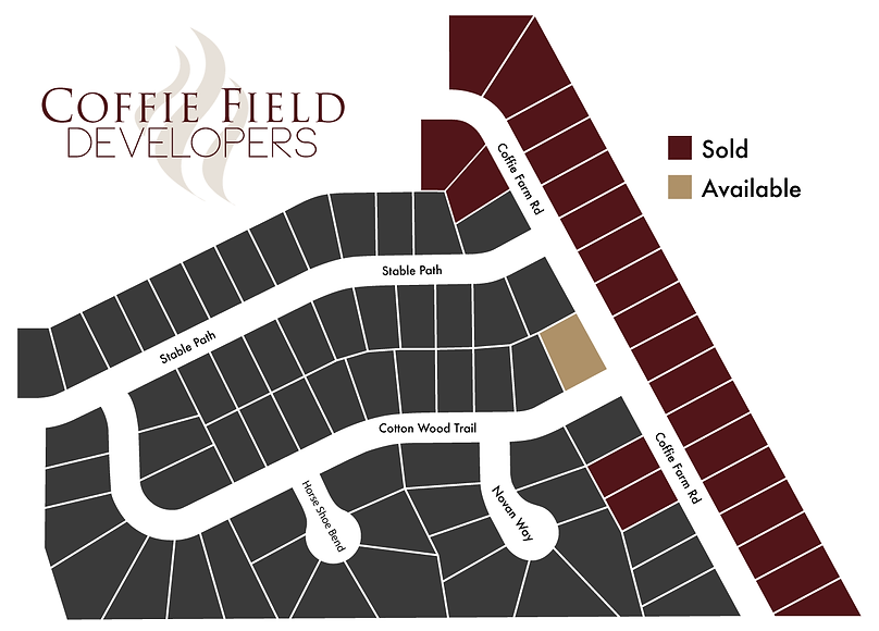 Coffie-Field-Lots-June-2018.png