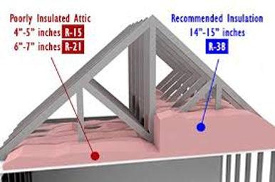 insulation3.jfif