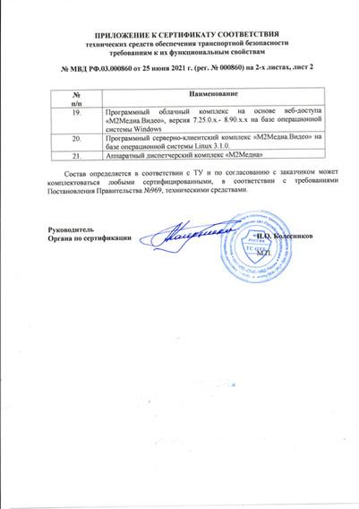 Приложение 2 к сертификату 2021 Постановление 969 1640 860 М2Медиа (си