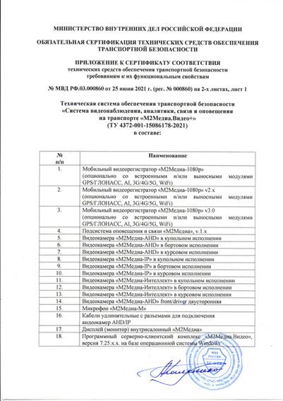 Приложение к сертификату 2021 Постановление 969 1640 860 М2Медиа (си