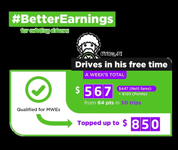 Gojek minimum weekly earning MWEs