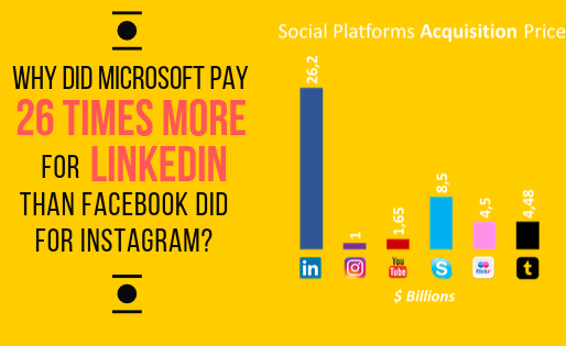 Three reasons why you should take advantage of Linkedin right now!