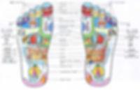 voetenkaart-chinees.jpg