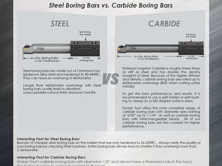Steel Boring Bar vs. Carbide Boring Bars