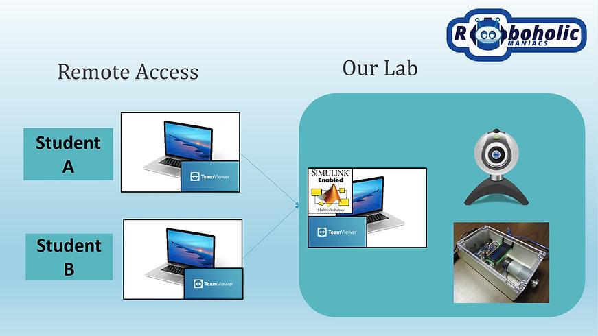Virtual_lab_India_edited.jpg