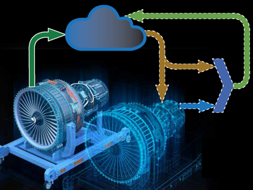Off-Board Diagnostics:  The art of cloud diagnostics