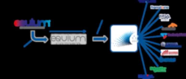 Process EcoStrat-up.png