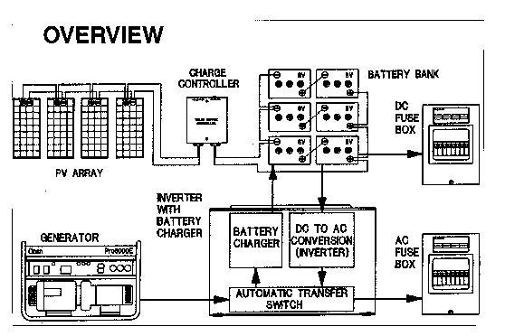 Global Power Source | USA Wholesalers Direct Inc