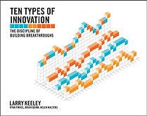 ten types of innovation.jpg
