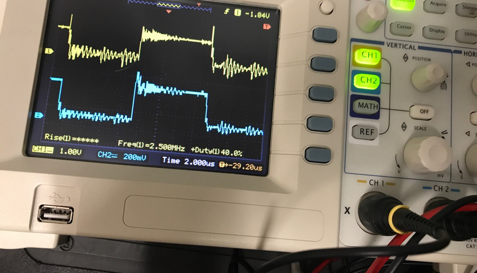 Signaalanalyse