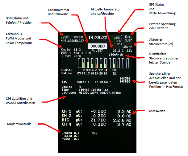 Display MTP.png