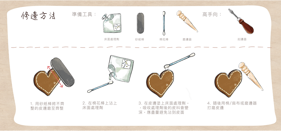 Web Banner_修邊方法.png