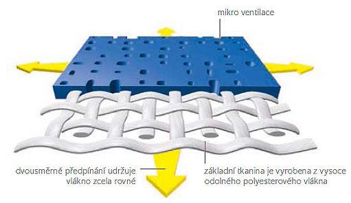 schema-latky-soltis-CZ.jpg
