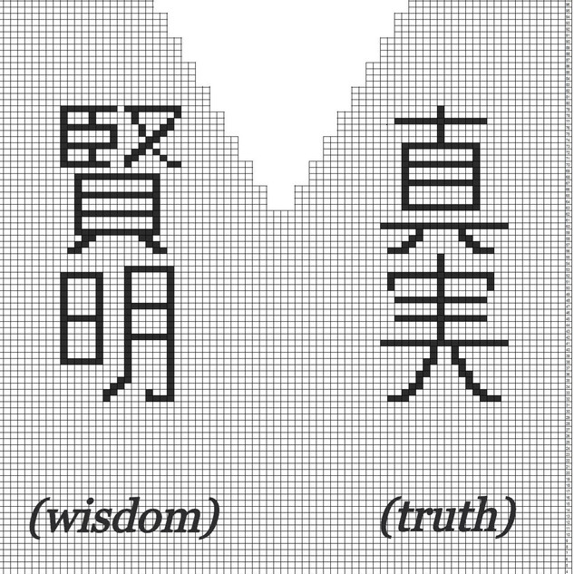 Truth and Wisdom Front Chart