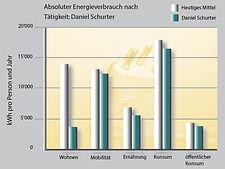 Infografiken - 3 (1 of 6).jpg