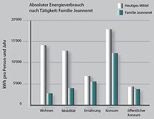 Infografiken - 3 (5 of 6).jpg