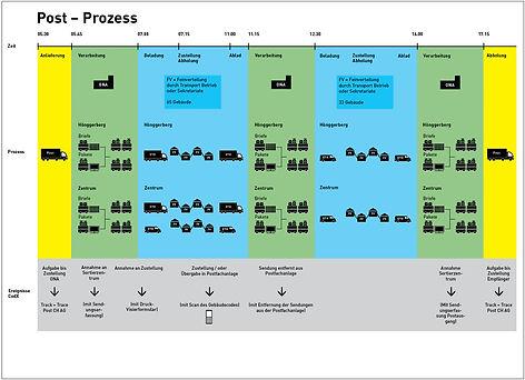 Infografiken - 2 (1 of 1).jpg